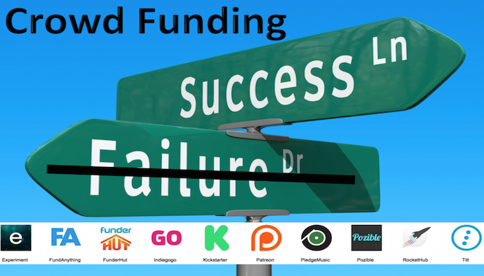 Crowd Funding Success? Be Smart.